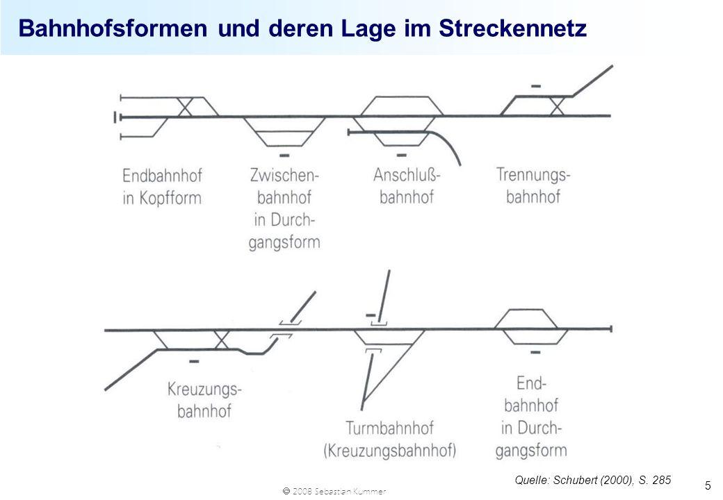 Bahnhofsformen und deren Lage im Streckennetz