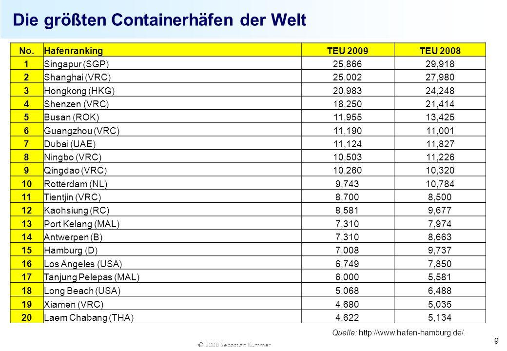 Die größten Containerhäfen der Welt