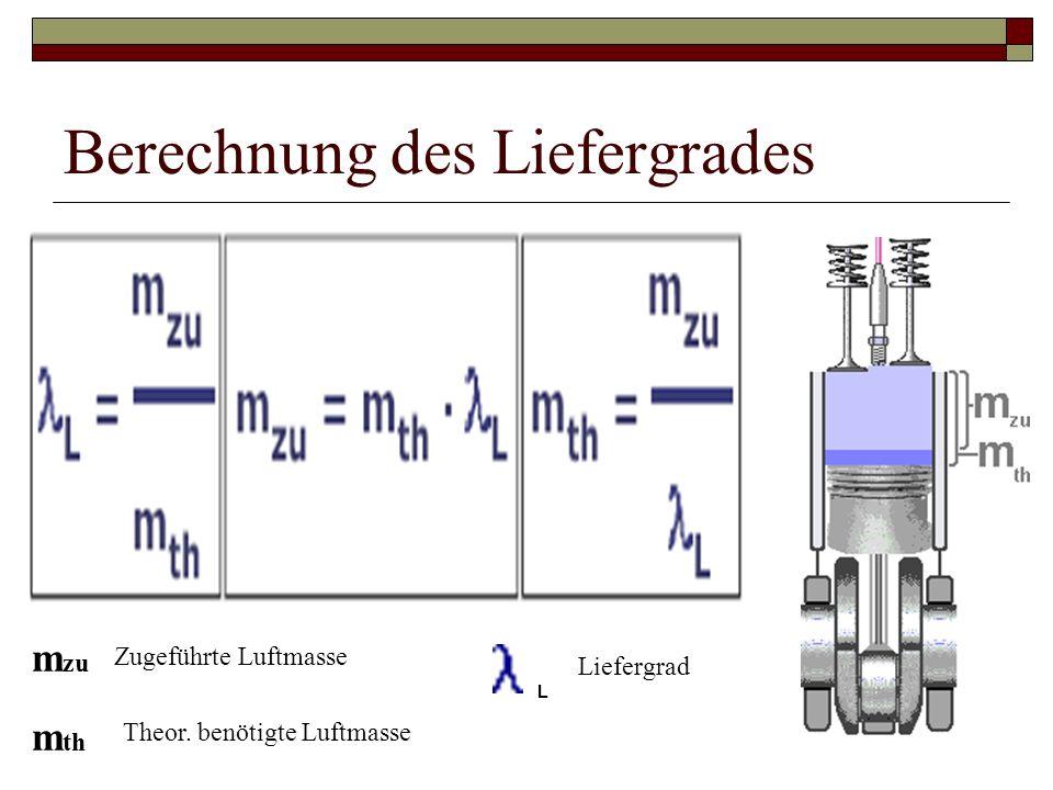 Berechnung des Liefergrades