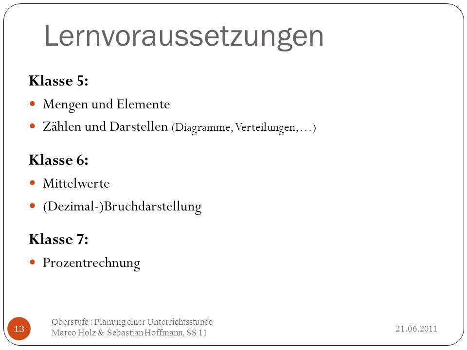 Lernvoraussetzungen Klasse 5: Klasse 6: Klasse 7: Mengen und Elemente