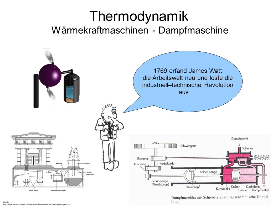 Wärmekraftmaschinen - Dampfmaschine