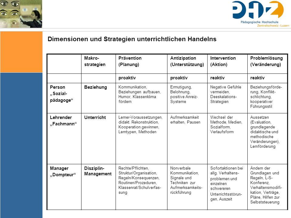 Dimensionen und Strategien unterrichtlichen Handelns