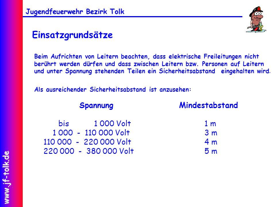 Einsatzgrundsätze bis 1 000 Volt 1 m 1 000 - 110 000 Volt 3 m