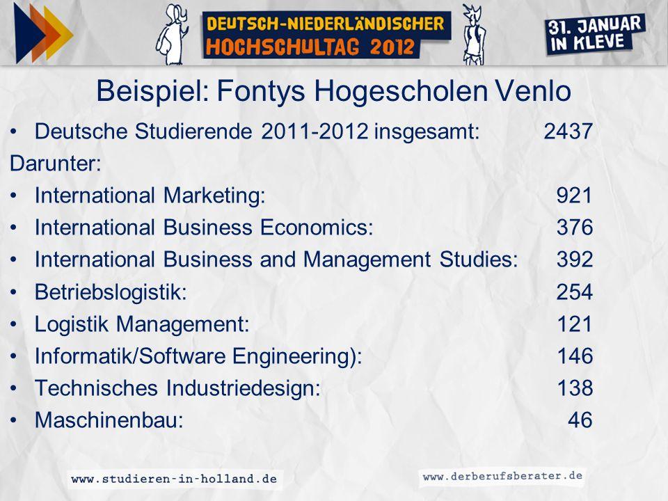 Beispiel: Fontys Hogescholen Venlo