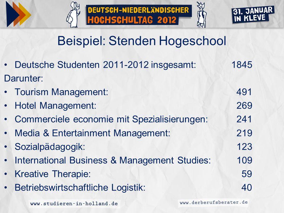 Beispiel: Stenden Hogeschool