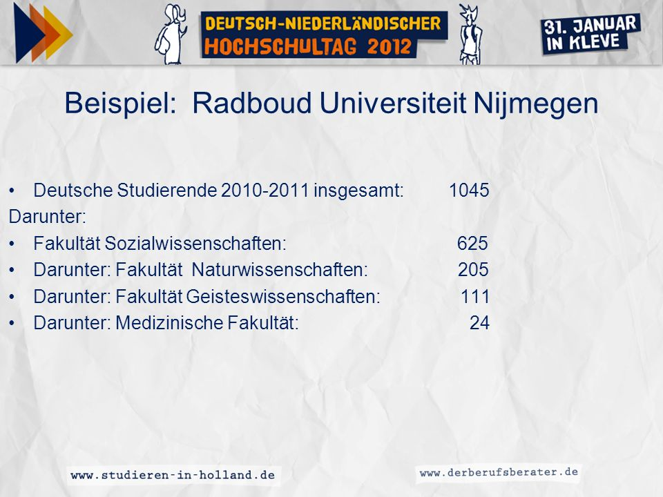 Beispiel: Radboud Universiteit Nijmegen
