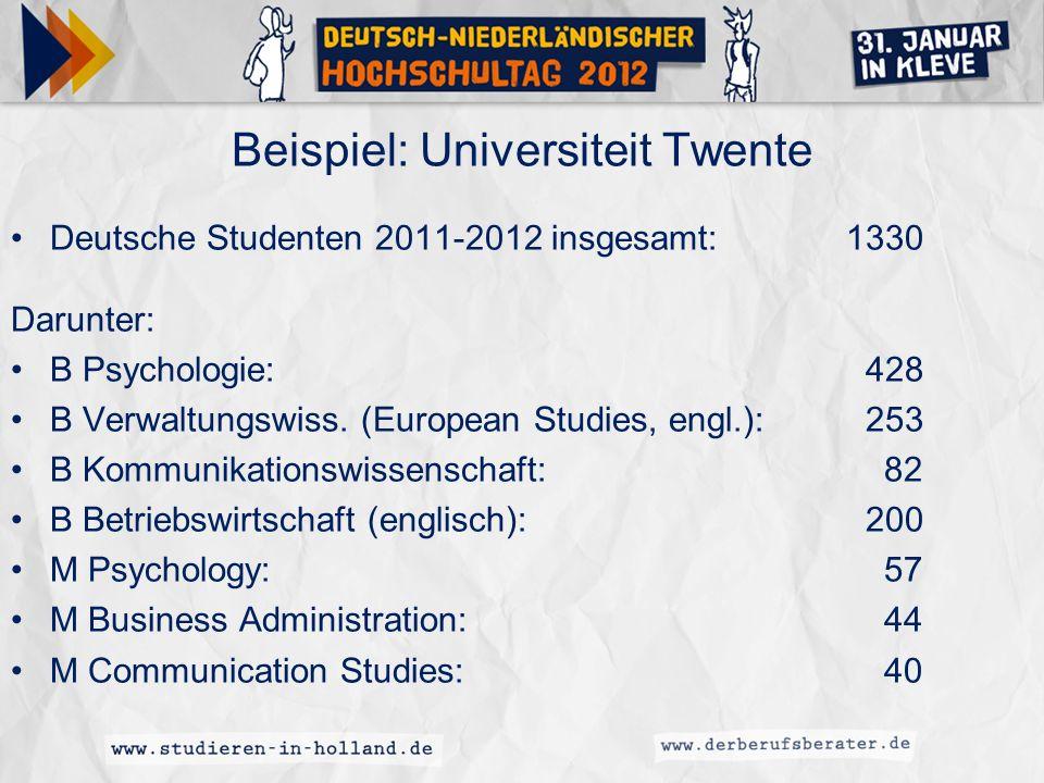 Beispiel: Universiteit Twente