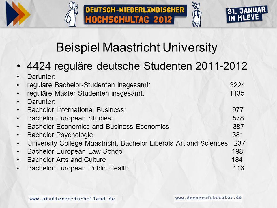 Beispiel Maastricht University