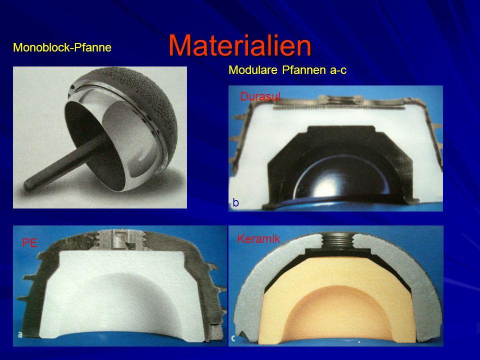 Materialien Monoblock-Pfanne Modulare Pfannen a-c Durasul b Keramik PE