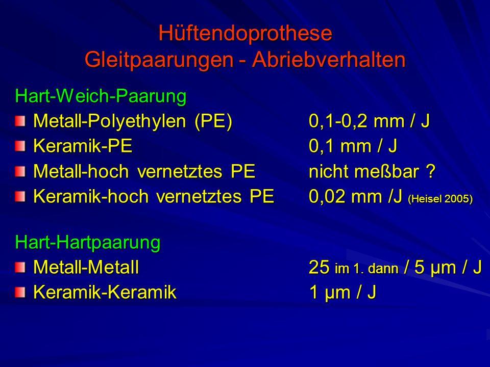 Hüftendoprothese Gleitpaarungen - Abriebverhalten