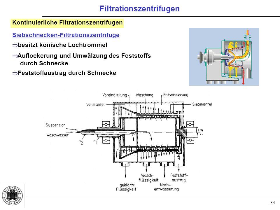 Filtrationszentrifugen