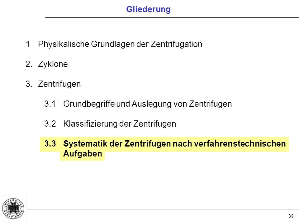 Gliederung 1 Physikalische Grundlagen der Zentrifugation. 2. Zyklone. 3. Zentrifugen. 3.1 Grundbegriffe und Auslegung von Zentrifugen.
