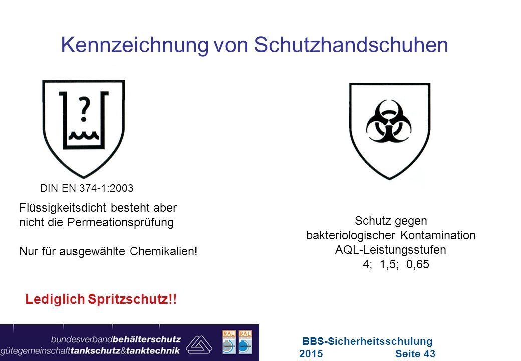Lediglich Spritzschutz!! BBS-Sicherheitsschulung 2015 Seite 43