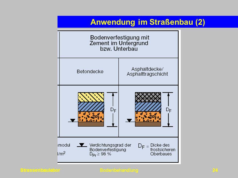 Anwendung im Straßenbau (2)