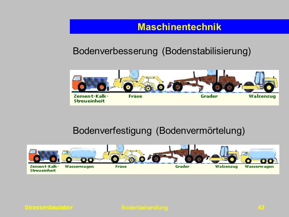 Bodenverbesserung (Bodenstabilisierung)