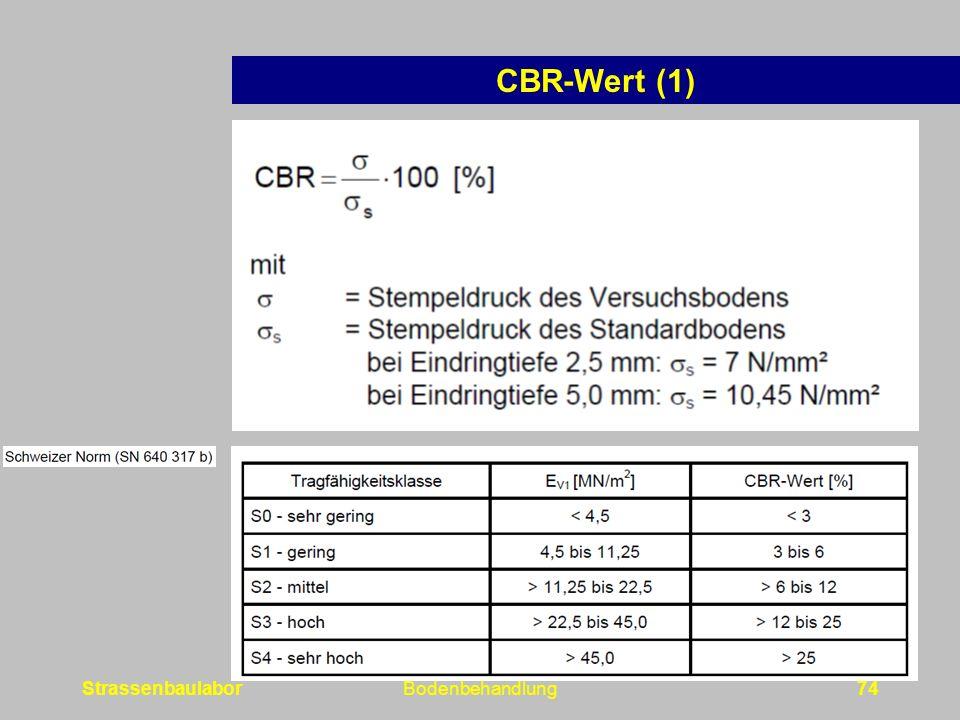 CBR-Wert (1) Strassenbaulabor Bodenbehandlung