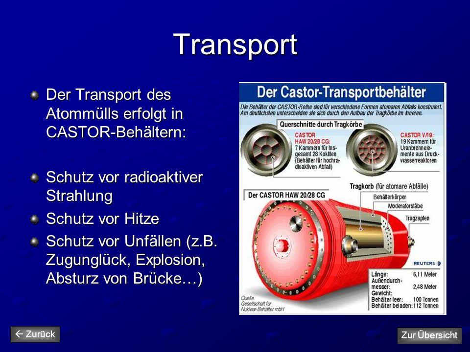 Transport Der Transport des Atommülls erfolgt in CASTOR-Behältern: