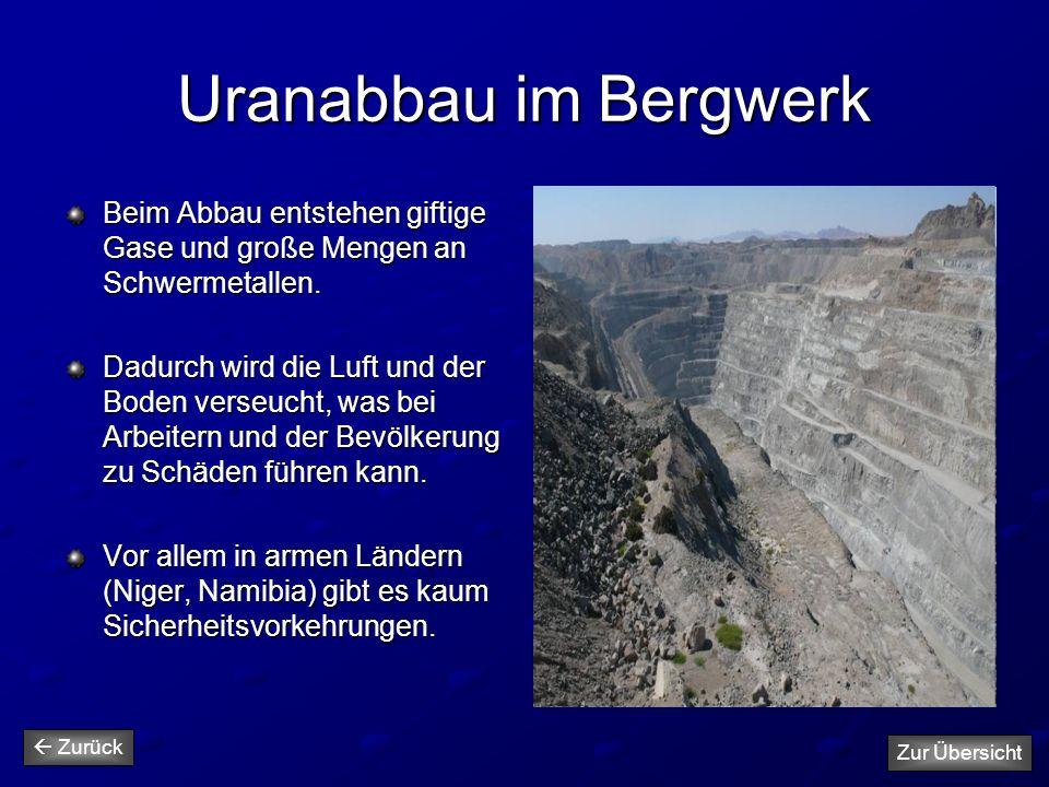 Uranabbau im Bergwerk Beim Abbau entstehen giftige Gase und große Mengen an Schwermetallen.