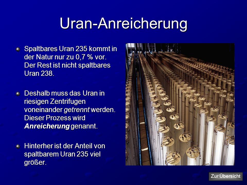 Uran-Anreicherung Spaltbares Uran 235 kommt in der Natur nur zu 0,7 % vor. Der Rest ist nicht spaltbares Uran 238.