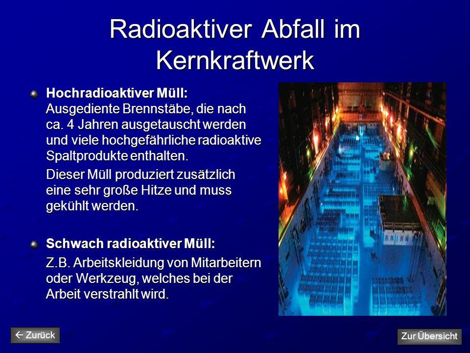 Radioaktiver Abfall im Kernkraftwerk