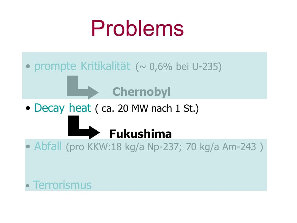 Problems prompte Kritikalität (~ 0,6% bei U-235)