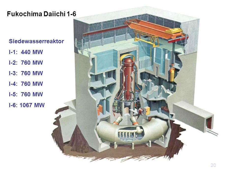 Fukochima Daiichi 1-6 Siedewasserreaktor I-1: 440 MW I-2: 760 MW