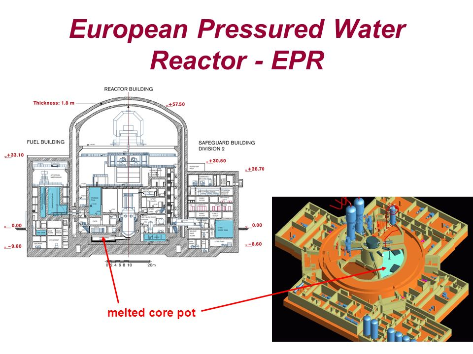 European Pressured Water Reactor - EPR