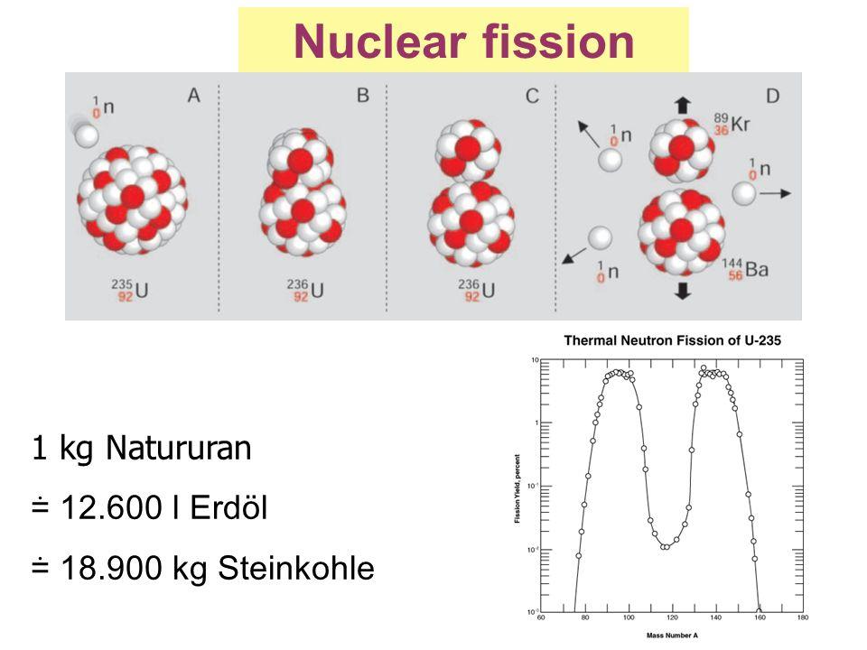 Nuclear fission 1 kg Natururan ≐ 12.600 l Erdöl ≐ 18.900 kg Steinkohle