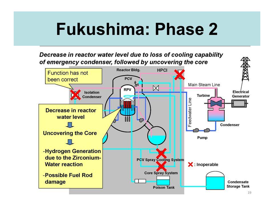 Fukushima: Phase 2