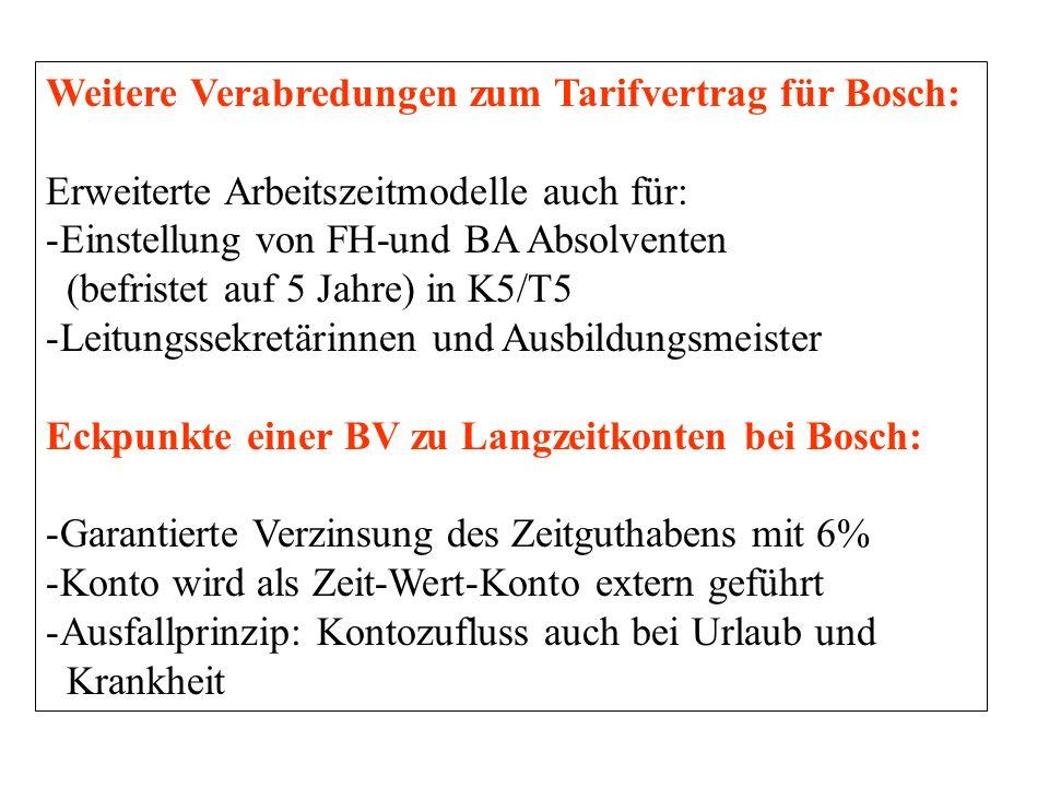 Weitere Verabredungen zum Tarifvertrag für Bosch: