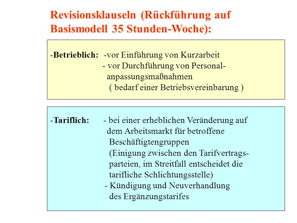 Revisionsklauseln (Rückführung auf Basismodell 35 Stunden-Woche):