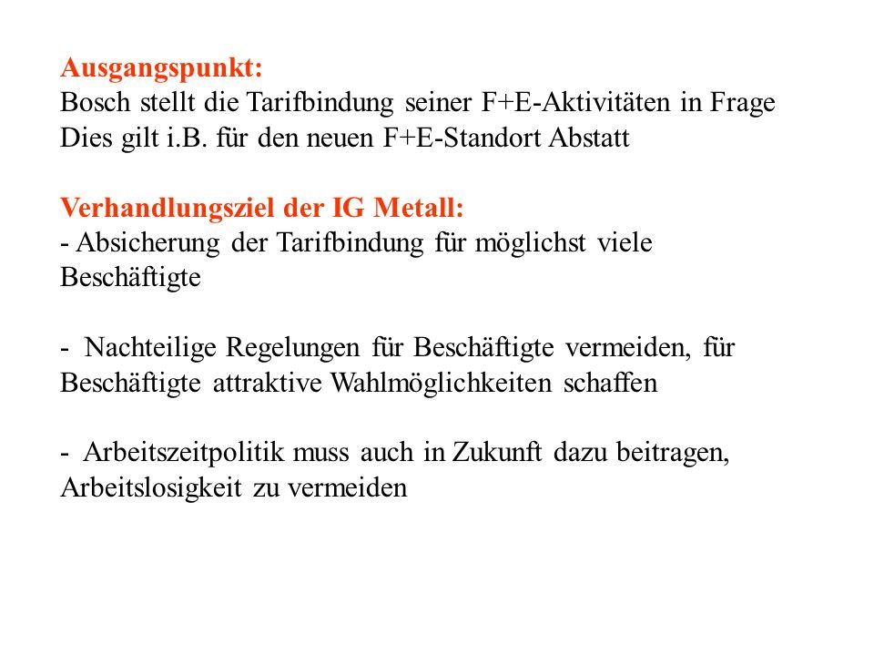 Ausgangspunkt: Bosch stellt die Tarifbindung seiner F+E-Aktivitäten in Frage. Dies gilt i.B. für den neuen F+E-Standort Abstatt.