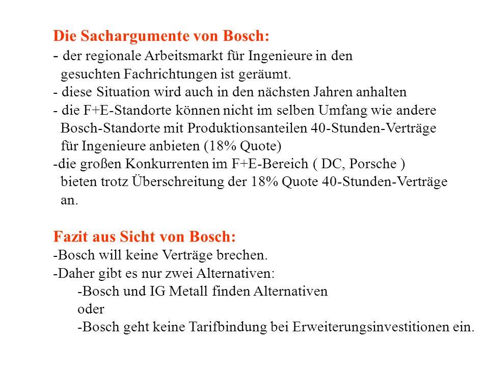 Die Sachargumente von Bosch: