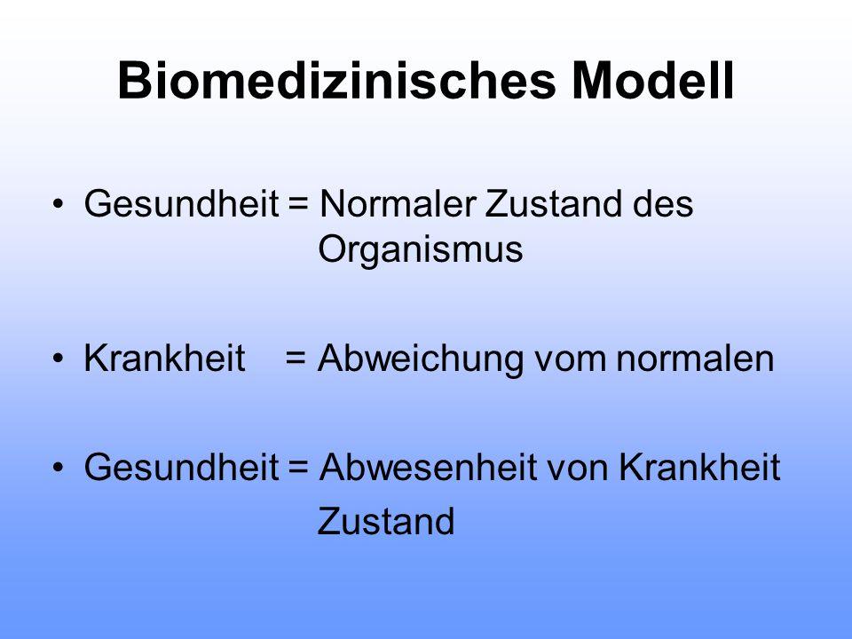 Biomedizinisches Modell