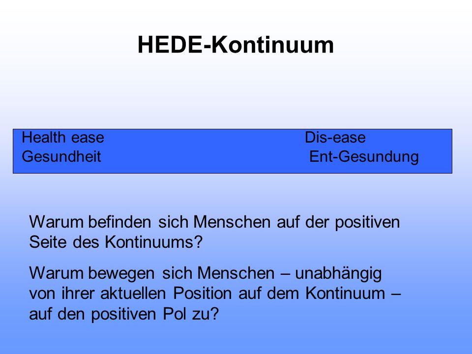 HEDE-Kontinuum Health ease Dis-ease. Gesundheit Ent-Gesundung. Warum befinden sich Menschen auf der positiven Seite des Kontinuums