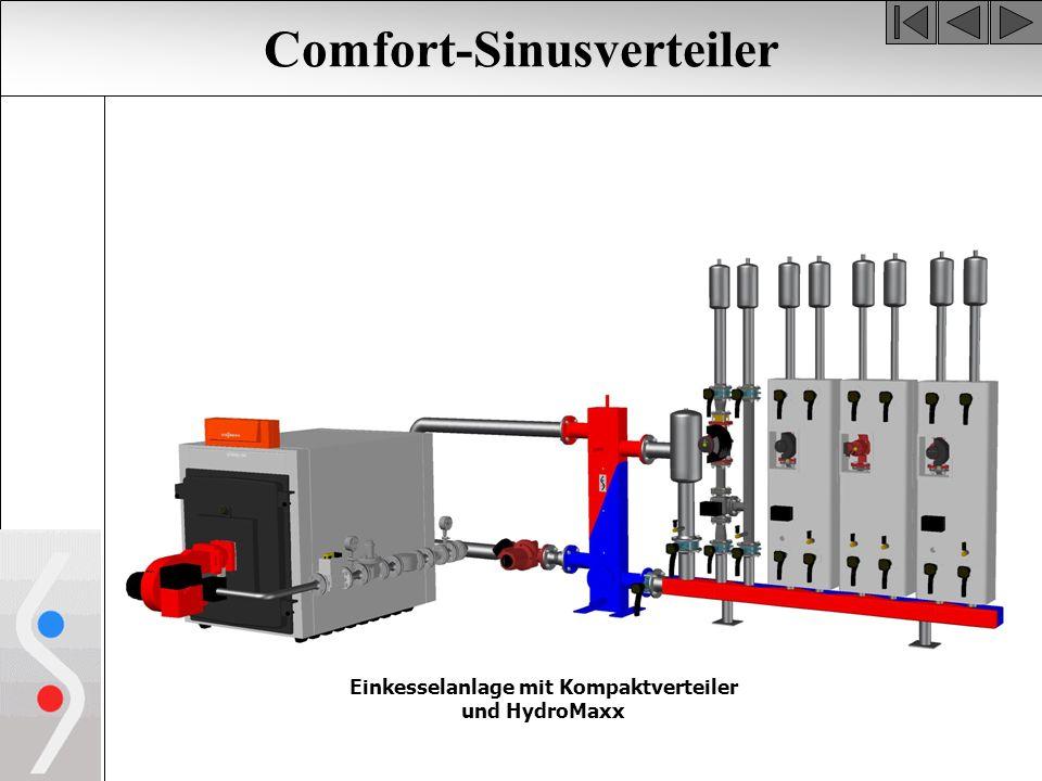 Comfort-Sinusverteiler Einkesselanlage mit Kompaktverteiler