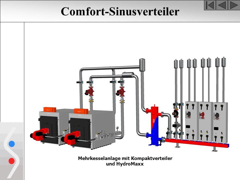 Comfort-Sinusverteiler Mehrkesselanlage mit Kompaktverteiler