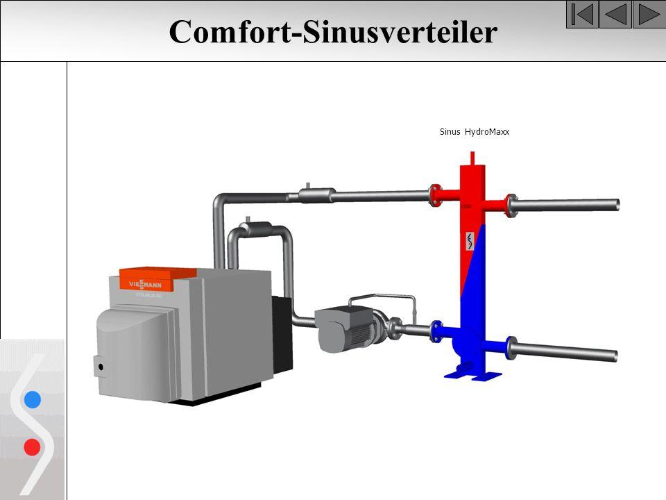 Comfort-Sinusverteiler