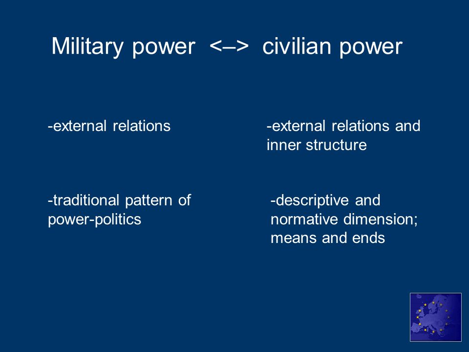 Military power <–> civilian power