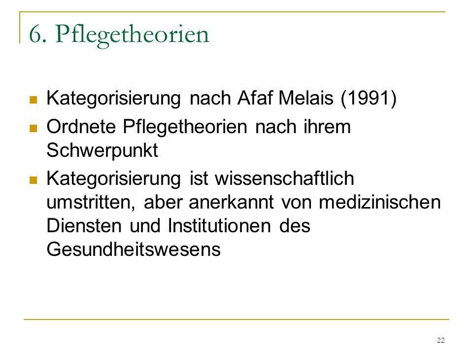 6. Pflegetheorien Kategorisierung nach Afaf Melais (1991)