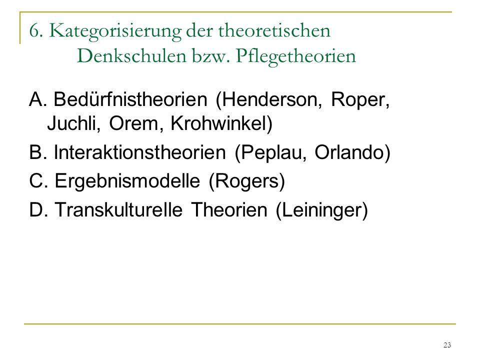 6. Kategorisierung der theoretischen Denkschulen bzw. Pflegetheorien