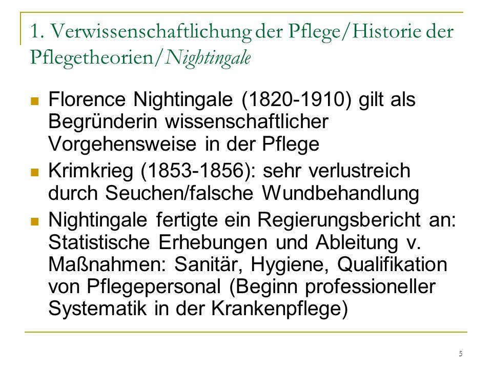 1. Verwissenschaftlichung der Pflege/Historie der Pflegetheorien/Nightingale
