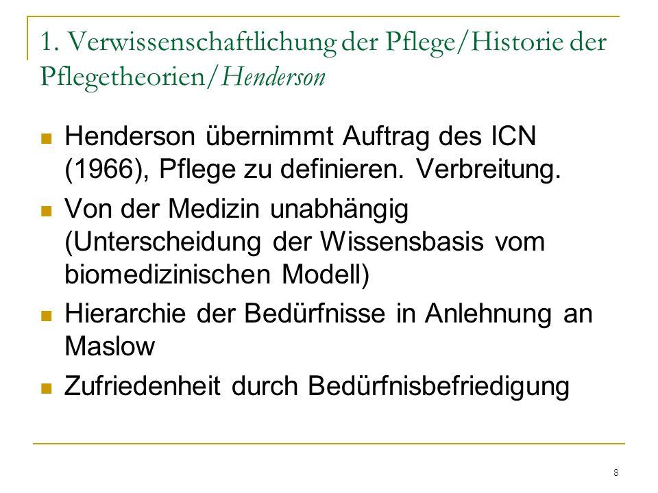 1. Verwissenschaftlichung der Pflege/Historie der Pflegetheorien/Henderson