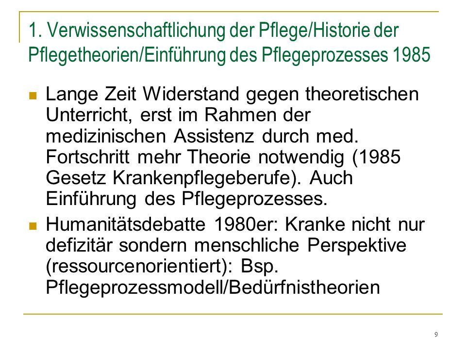 1. Verwissenschaftlichung der Pflege/Historie der Pflegetheorien/Einführung des Pflegeprozesses 1985