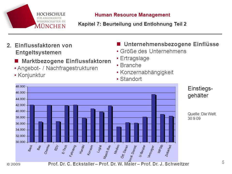 2. Einflussfaktoren von Entgeltsystemen Unternehmensbezogene Einflüsse