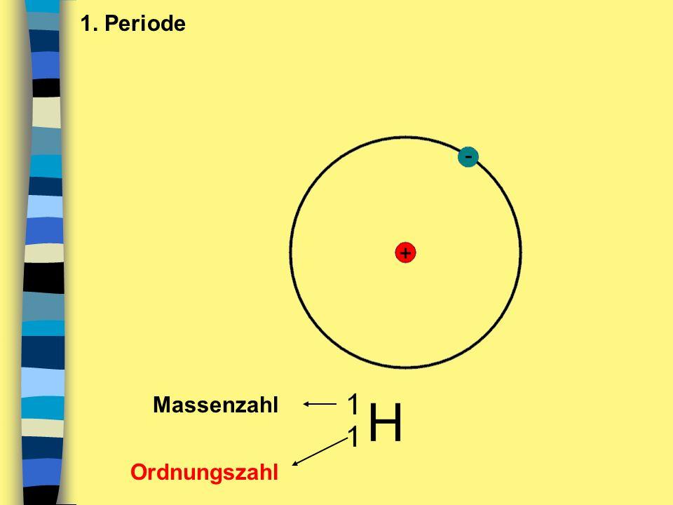 1. Periode Massenzahl Ordnungszahl
