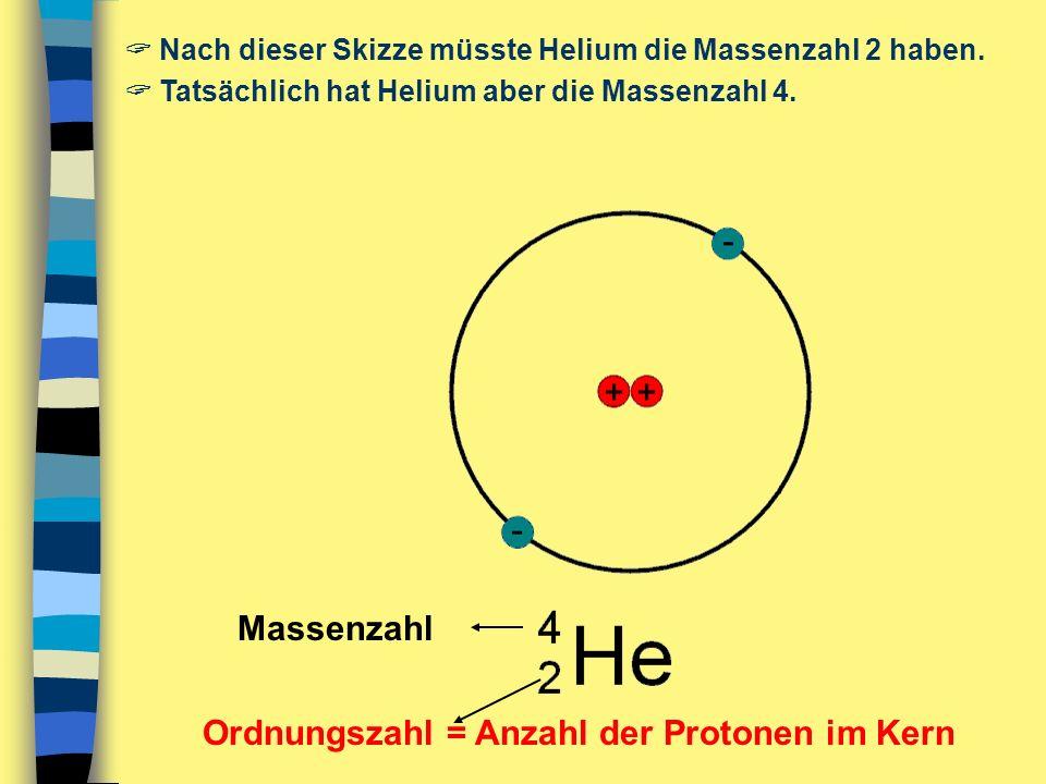 = Anzahl der Protonen im Kern