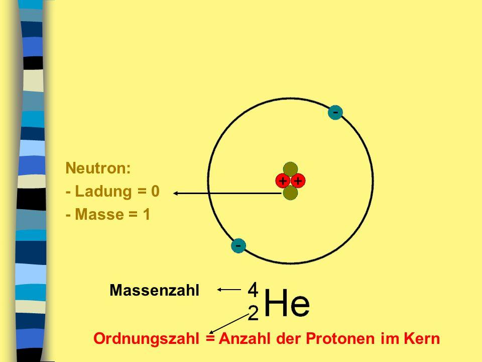 Neutron: - Ladung = 0 - Masse = 1 Ordnungszahl Massenzahl = Anzahl der Protonen im Kern