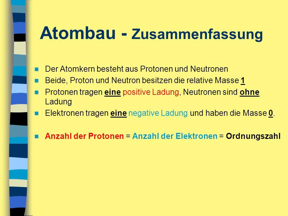 Atombau - Zusammenfassung