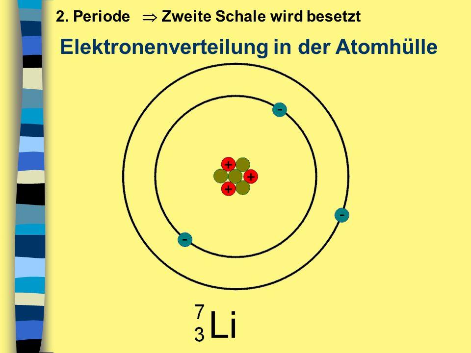 Elektronenverteilung in der Atomhülle